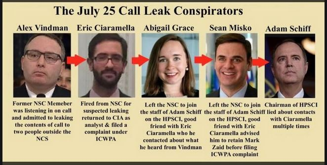 call leak conspirators