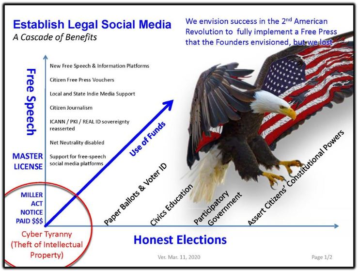 leader legal social media 1